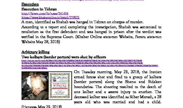 NCRI Human Rights Center Weekly Bulletin June 04, 2018